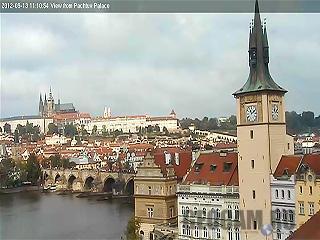 Панорама Пражского Града
