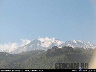 Web-камера показывающая вулкан Этна